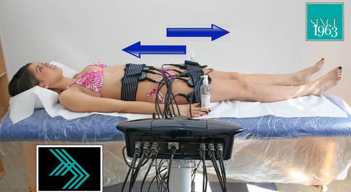 Аппарат для коррекция фигуры, проводит процедуры без участия косметолога